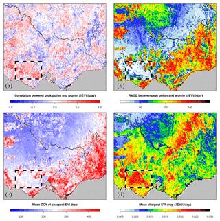 https://www.geosci-model-dev.net/12/2195/2019/gmd-12-2195-2019-f03