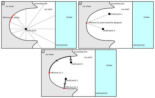 https://www.geosci-model-dev.net/12/2255/2019/gmd-12-2255-2019-f12