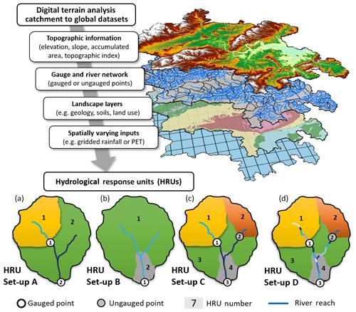 https://www.geosci-model-dev.net/12/2285/2019/gmd-12-2285-2019-f01