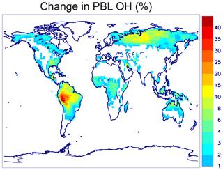 https://www.geosci-model-dev.net/12/2307/2019/gmd-12-2307-2019-f07