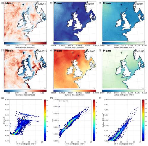 https://www.geosci-model-dev.net/12/2357/2019/gmd-12-2357-2019-f02