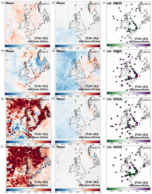 https://www.geosci-model-dev.net/12/2357/2019/gmd-12-2357-2019-f09