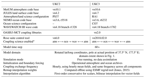 GMD - The UKC3 regional coupled environmental prediction system