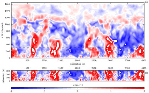 https://www.geosci-model-dev.net/12/2523/2019/gmd-12-2523-2019-f04
