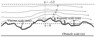 https://www.geosci-model-dev.net/12/2607/2019/gmd-12-2607-2019-f07