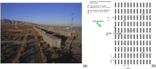 https://www.geosci-model-dev.net/12/2607/2019/gmd-12-2607-2019-f16