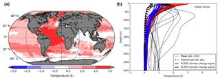 https://www.geosci-model-dev.net/12/2635/2019/gmd-12-2635-2019-f01