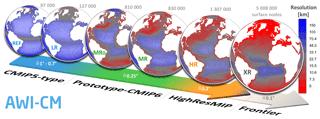 https://www.geosci-model-dev.net/12/2635/2019/gmd-12-2635-2019-f02
