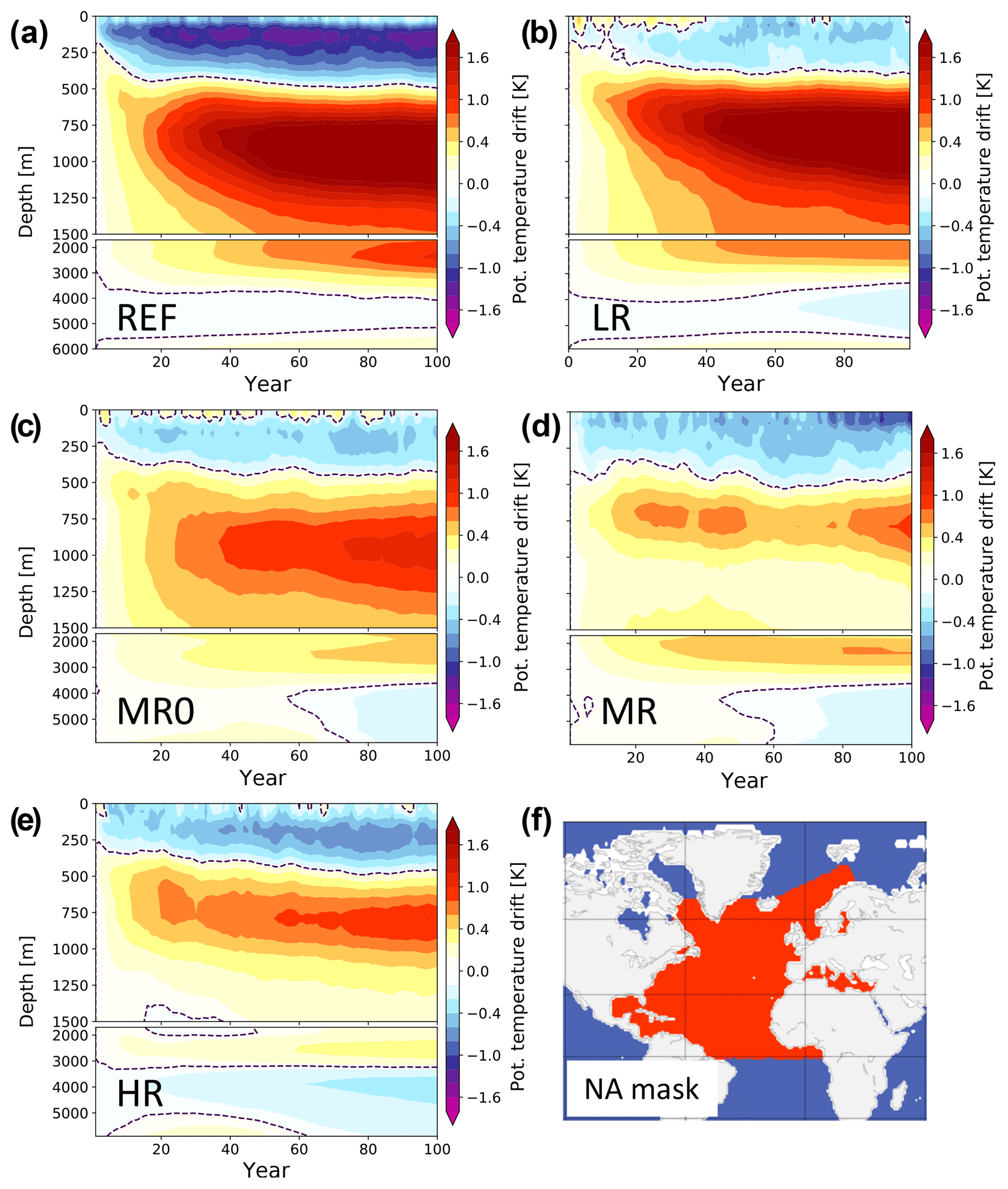 GMD - Sensitivity of deep ocean biases to horizontal resolution in