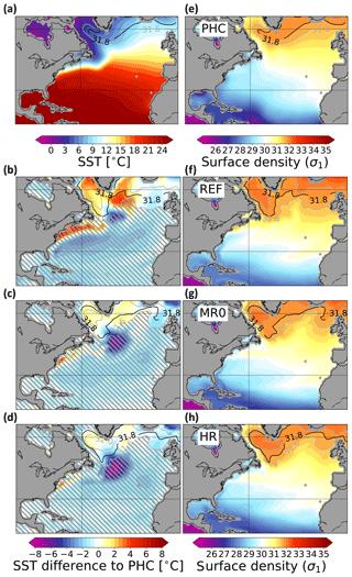 https://www.geosci-model-dev.net/12/2635/2019/gmd-12-2635-2019-f09