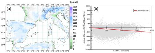 https://www.geosci-model-dev.net/12/2657/2019/gmd-12-2657-2019-f01