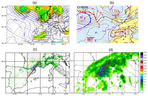 https://www.geosci-model-dev.net/12/2657/2019/gmd-12-2657-2019-f19