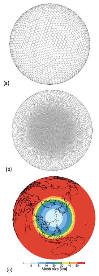 https://www.geosci-model-dev.net/12/2707/2019/gmd-12-2707-2019-f01