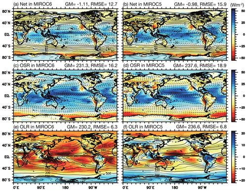 https://www.geosci-model-dev.net/12/2727/2019/gmd-12-2727-2019-f04