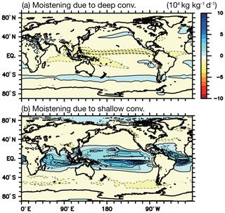 https://www.geosci-model-dev.net/12/2727/2019/gmd-12-2727-2019-f05