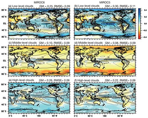 https://www.geosci-model-dev.net/12/2727/2019/gmd-12-2727-2019-f06