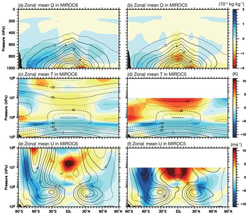https://www.geosci-model-dev.net/12/2727/2019/gmd-12-2727-2019-f07
