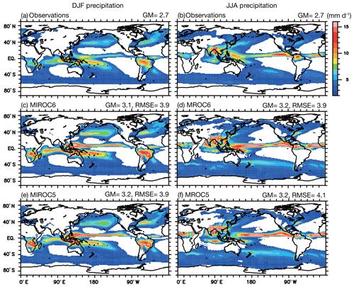 https://www.geosci-model-dev.net/12/2727/2019/gmd-12-2727-2019-f08