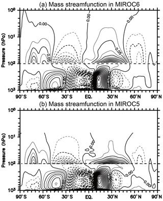 https://www.geosci-model-dev.net/12/2727/2019/gmd-12-2727-2019-f09