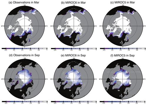 https://www.geosci-model-dev.net/12/2727/2019/gmd-12-2727-2019-f17