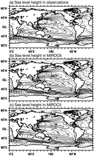 https://www.geosci-model-dev.net/12/2727/2019/gmd-12-2727-2019-f18