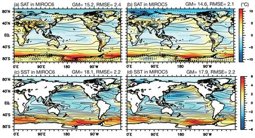 https://www.geosci-model-dev.net/12/2727/2019/gmd-12-2727-2019-f19