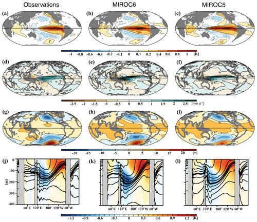 https://www.geosci-model-dev.net/12/2727/2019/gmd-12-2727-2019-f26