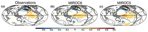 https://www.geosci-model-dev.net/12/2727/2019/gmd-12-2727-2019-f28
