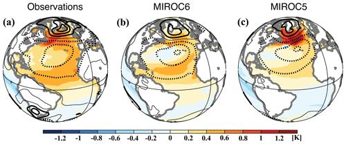 https://www.geosci-model-dev.net/12/2727/2019/gmd-12-2727-2019-f29