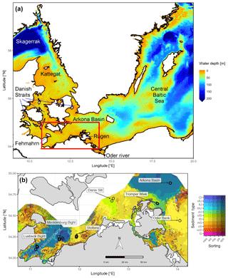 https://www.geosci-model-dev.net/12/275/2019/gmd-12-275-2019-f01
