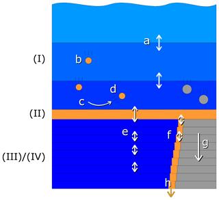 https://www.geosci-model-dev.net/12/275/2019/gmd-12-275-2019-f02