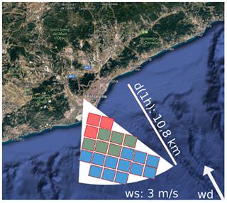 https://www.geosci-model-dev.net/12/2811/2019/gmd-12-2811-2019-f04