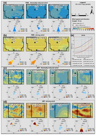 https://www.geosci-model-dev.net/12/2855/2019/gmd-12-2855-2019-f02
