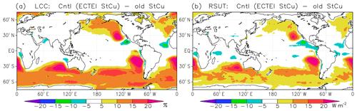 https://www.geosci-model-dev.net/12/2875/2019/gmd-12-2875-2019-f03