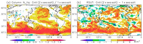 https://www.geosci-model-dev.net/12/2875/2019/gmd-12-2875-2019-f09