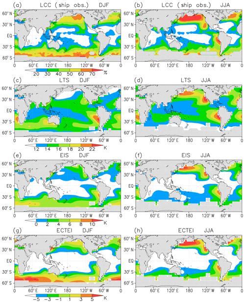 https://www.geosci-model-dev.net/12/2875/2019/gmd-12-2875-2019-f12
