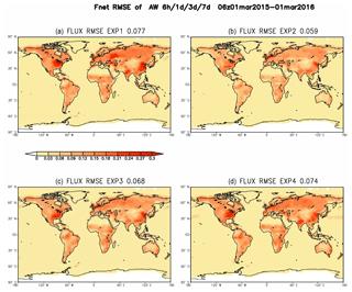 https://www.geosci-model-dev.net/12/2899/2019/gmd-12-2899-2019-f03