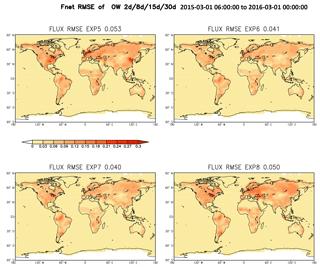 https://www.geosci-model-dev.net/12/2899/2019/gmd-12-2899-2019-f05