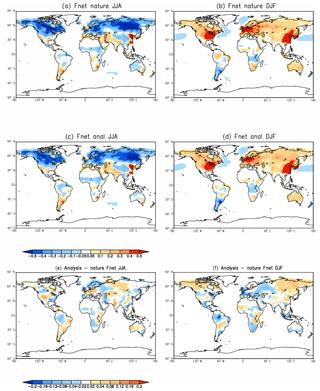 https://www.geosci-model-dev.net/12/2899/2019/gmd-12-2899-2019-f06