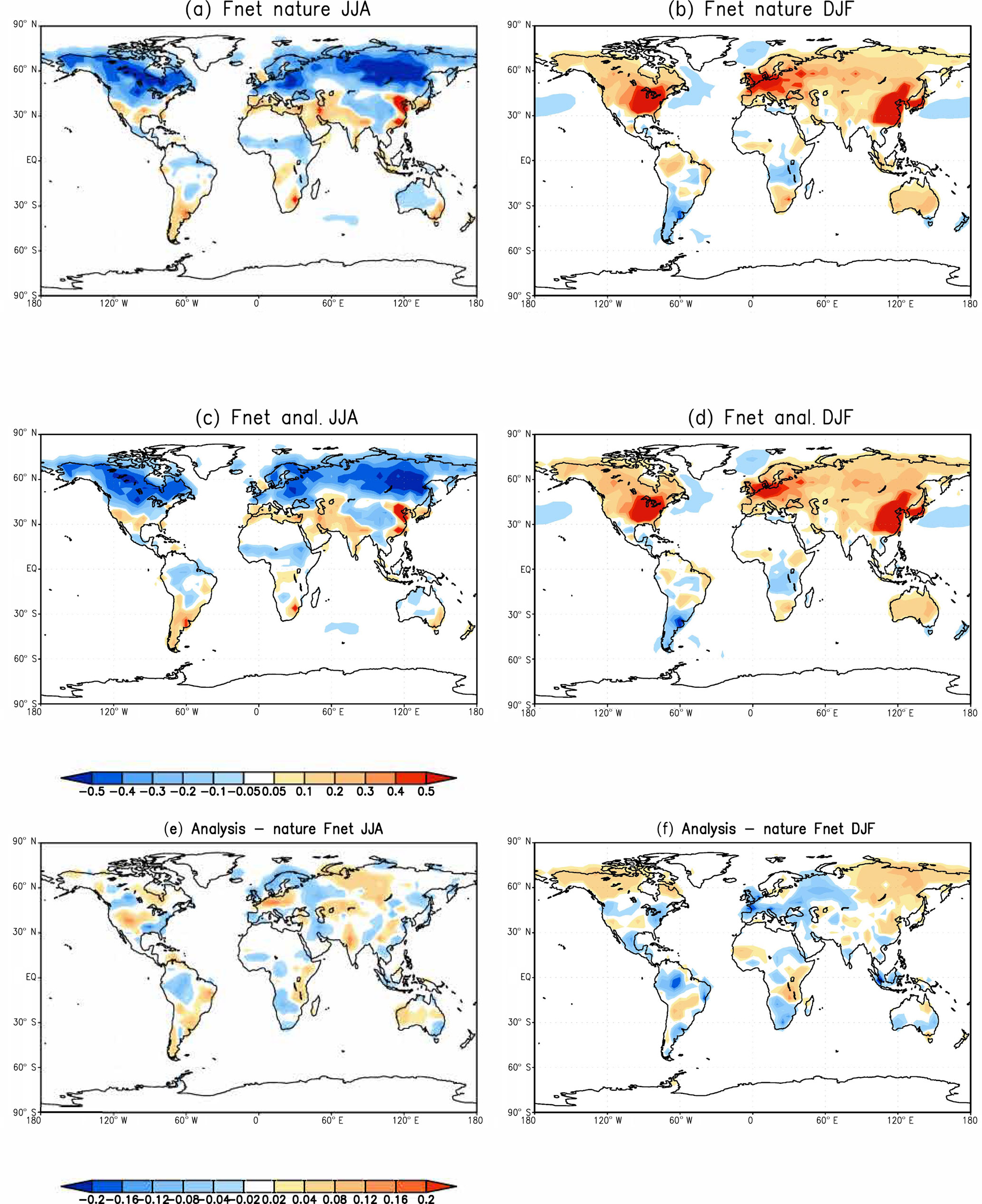 GMD - Estimating surface carbon fluxes based on a local