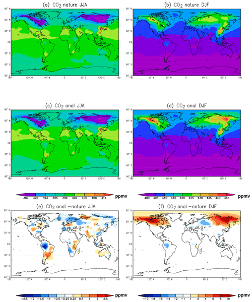 https://www.geosci-model-dev.net/12/2899/2019/gmd-12-2899-2019-f07