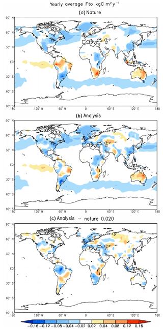 https://www.geosci-model-dev.net/12/2899/2019/gmd-12-2899-2019-f09