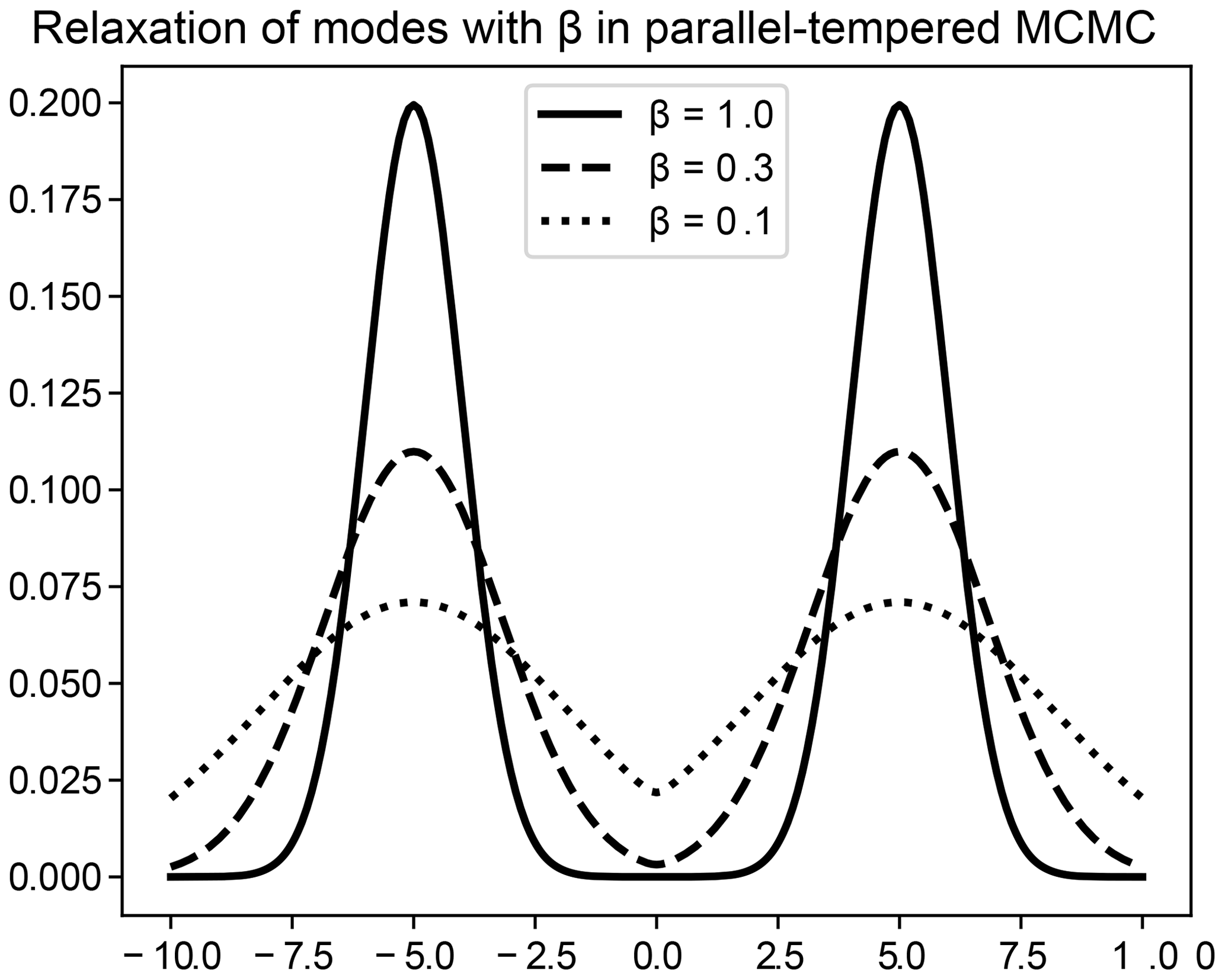 GMD - Efficiency and robustness in Monte Carlo sampling for 3-D