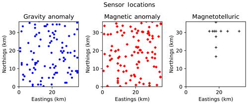https://www.geosci-model-dev.net/12/2941/2019/gmd-12-2941-2019-f02