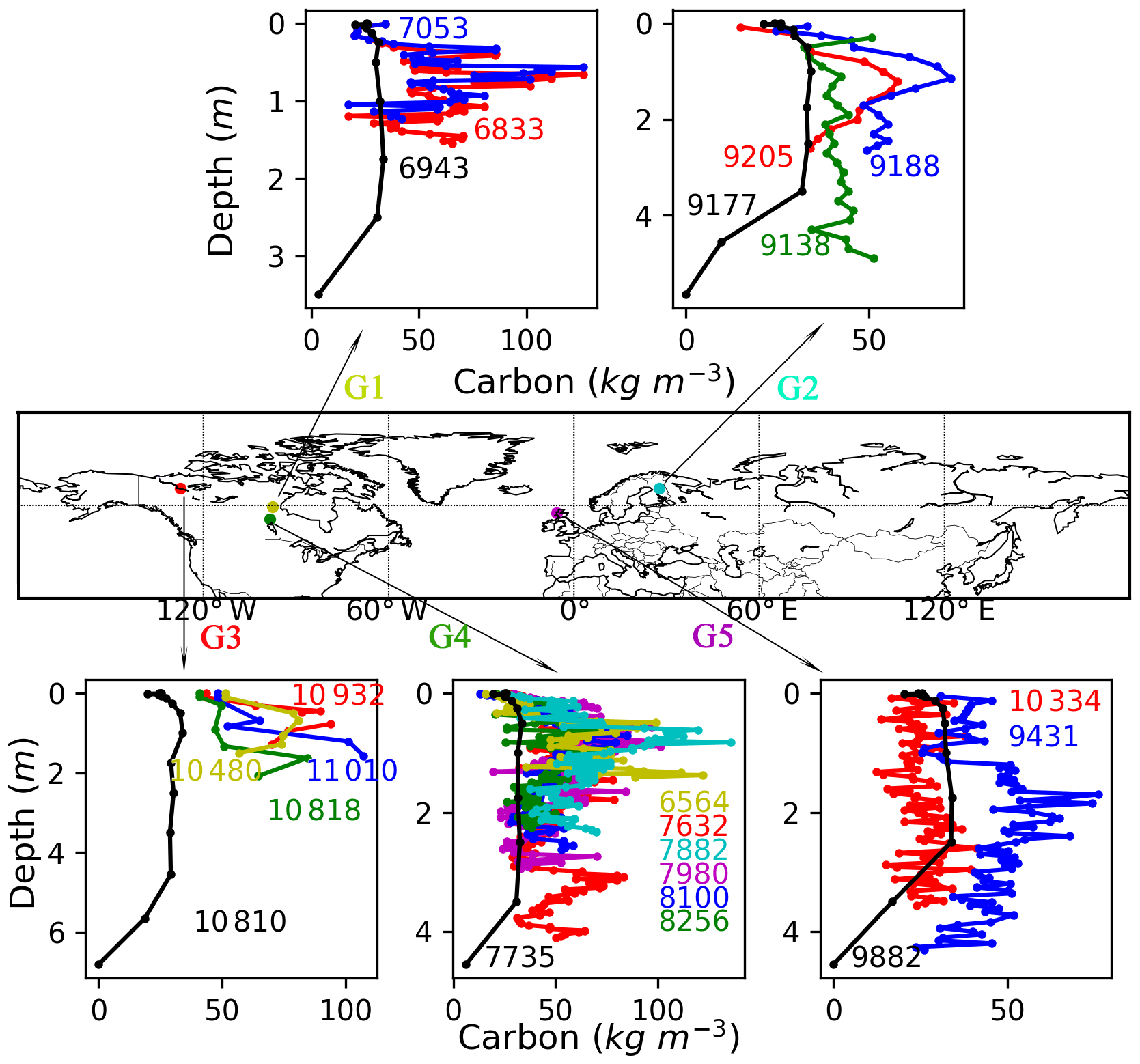 GMD - Modelling northern peatland area and carbon dynamics since the