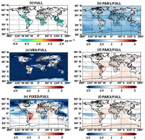 https://www.geosci-model-dev.net/12/2983/2019/gmd-12-2983-2019-f03