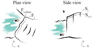 https://www.geosci-model-dev.net/12/3001/2019/gmd-12-3001-2019-f01