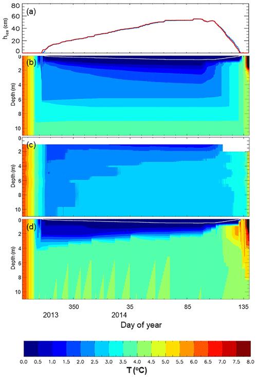 https://www.geosci-model-dev.net/12/3045/2019/gmd-12-3045-2019-f07