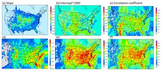 https://www.geosci-model-dev.net/12/3071/2019/gmd-12-3071-2019-f05