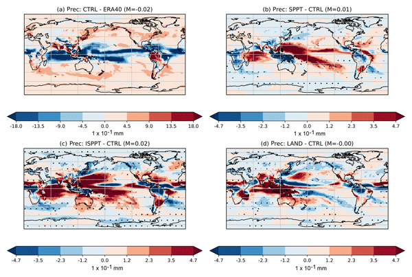 GMD - Relations - Compiled records of carbon isotopes in atmospheric